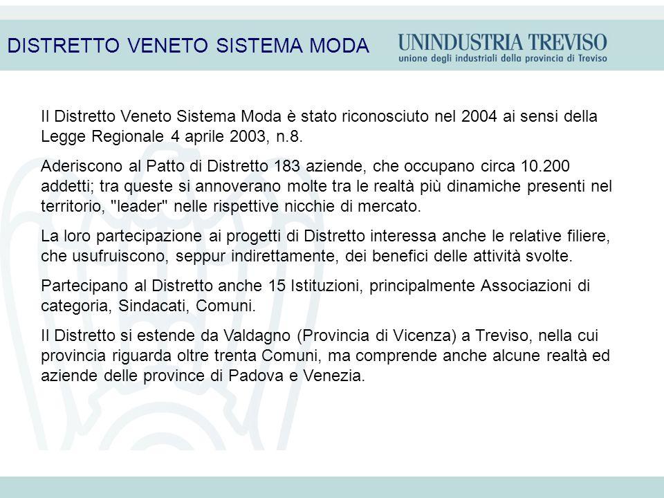 Il Distretto Veneto Sistema Moda è stato riconosciuto nel 2004 ai sensi della Legge Regionale 4 aprile 2003, n.8. Aderiscono al Patto di Distretto 183