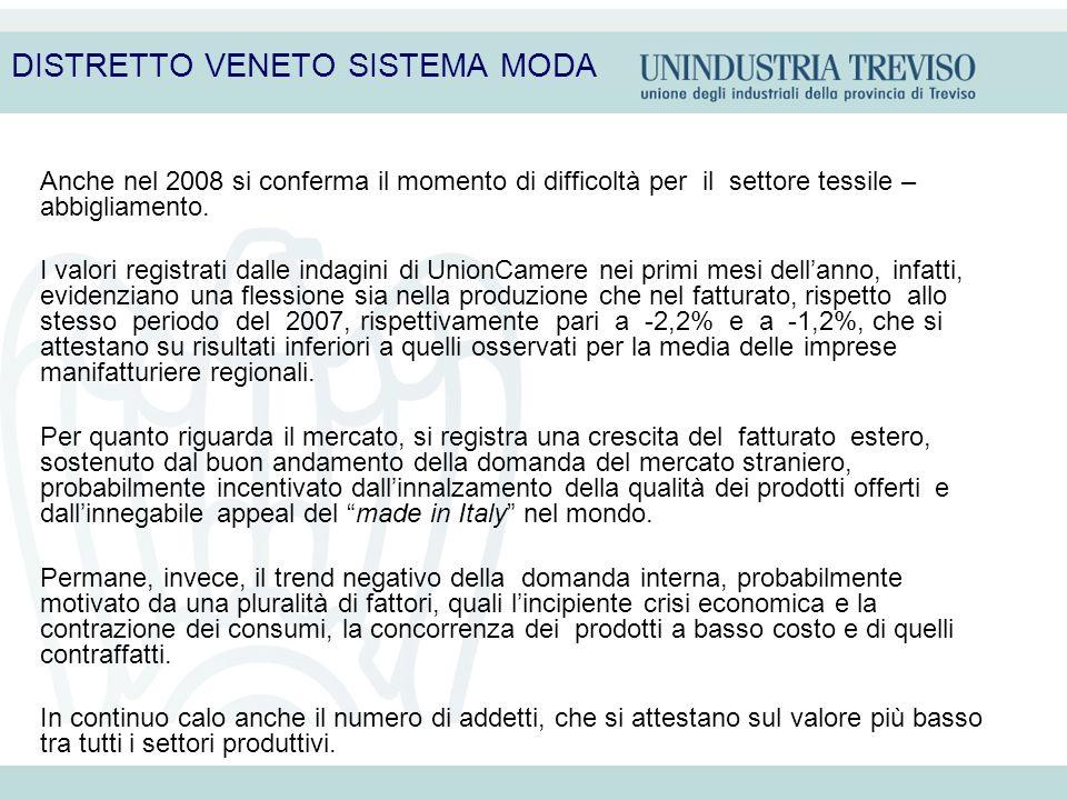 DISTRETTO VENETO SISTEMA MODA Il Distretto, per agevolare lattività delle aziende aderenti, ha ritenuto fondamentale instaurare strette collaborazioni con Centri di Ricerca e Università.
