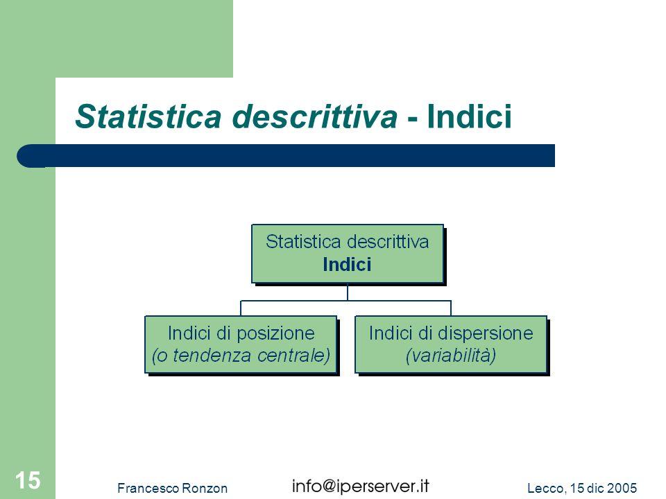 Lecco, 15 dic 2005Francesco Ronzon 15 Statistica descrittiva - Indici