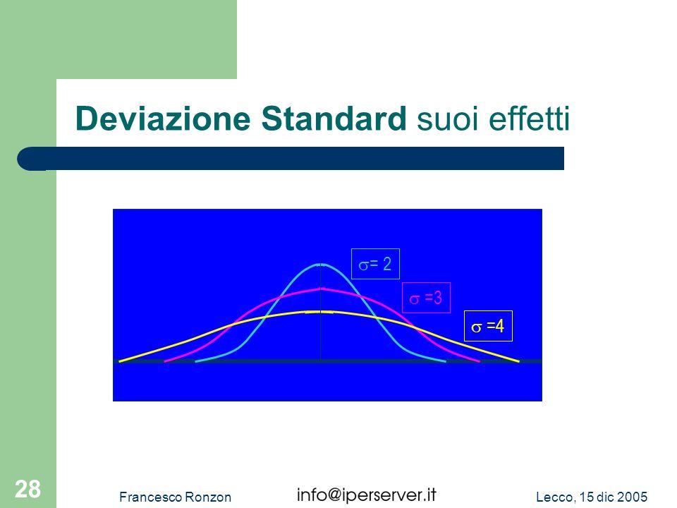 Lecco, 15 dic 2005Francesco Ronzon 28 Deviazione Standard suoi effetti = 2 =3 =4