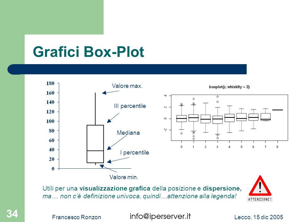 Lecco, 15 dic 2005Francesco Ronzon 34 Grafici Box-Plot Utili per una visualizzazione grafica della posizione e dispersione, ma… non cè definizione uni