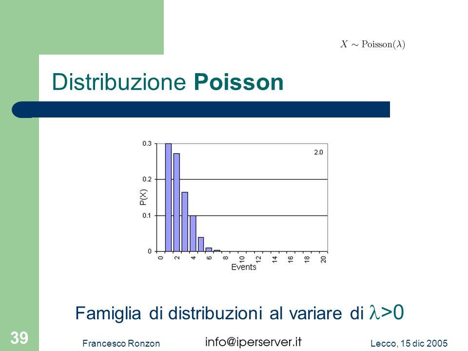 Lecco, 15 dic 2005Francesco Ronzon 39 Distribuzione Poisson Famiglia di distribuzioni al variare di >0