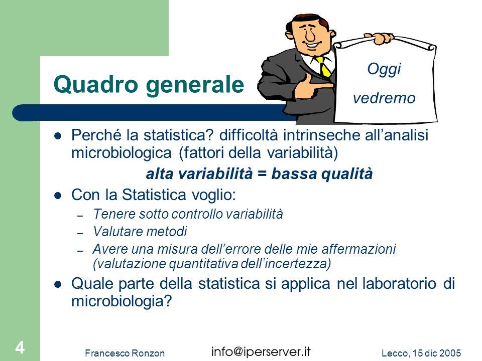 Lecco, 15 dic 2005Francesco Ronzon 4 Quadro generale Perché la statistica? difficoltà intrinseche allanalisi microbiologica (fattori della variabilità