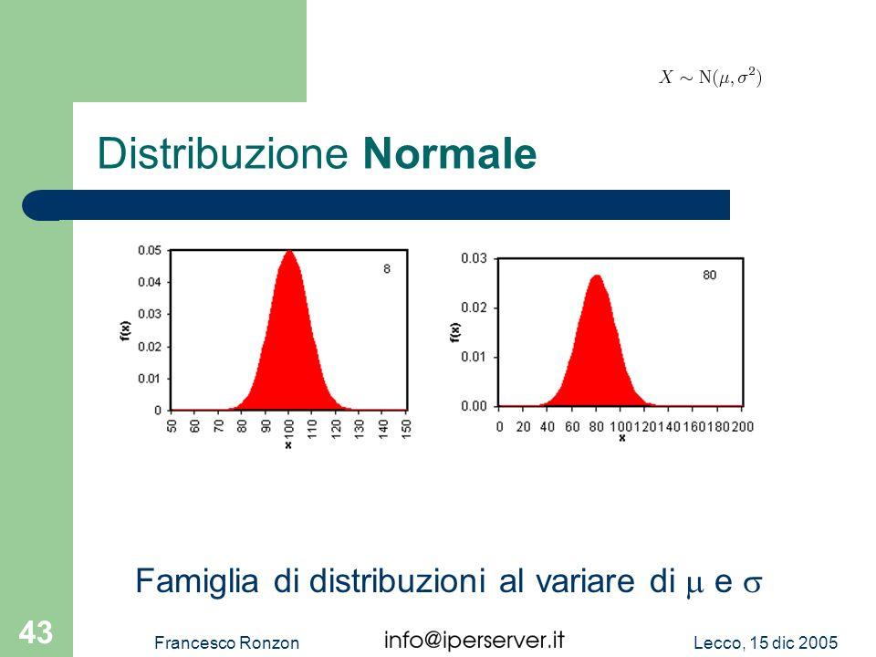 Lecco, 15 dic 2005Francesco Ronzon 43 Distribuzione Normale Famiglia di distribuzioni al variare di e