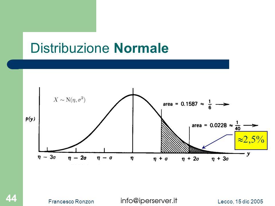 Lecco, 15 dic 2005Francesco Ronzon 44 Distribuzione Normale 2,5%