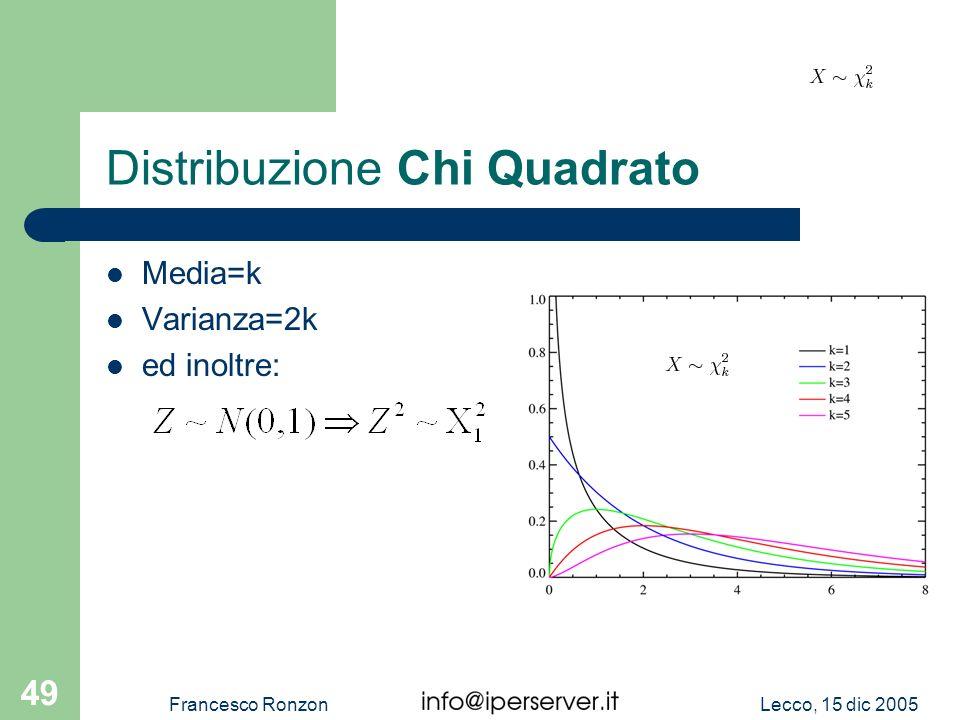 Lecco, 15 dic 2005Francesco Ronzon 49 Distribuzione Chi Quadrato Media=k Varianza=2k ed inoltre: