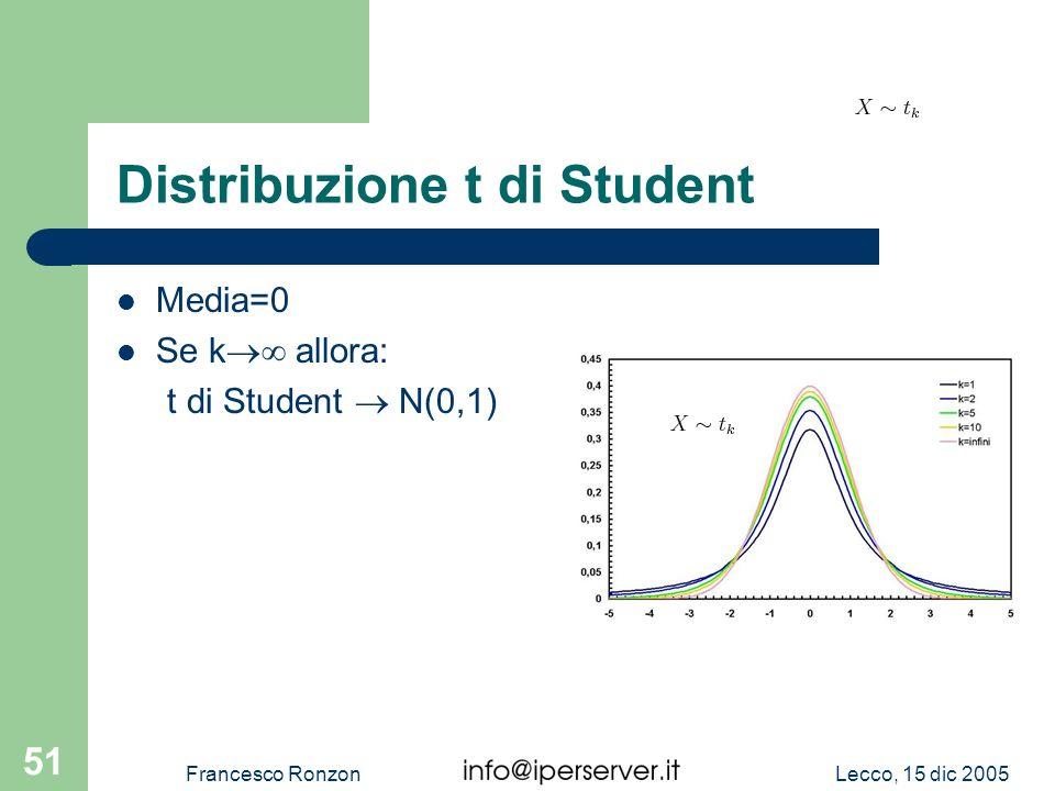 Lecco, 15 dic 2005Francesco Ronzon 51 Distribuzione t di Student Media=0 Se k allora: t di Student N(0,1)