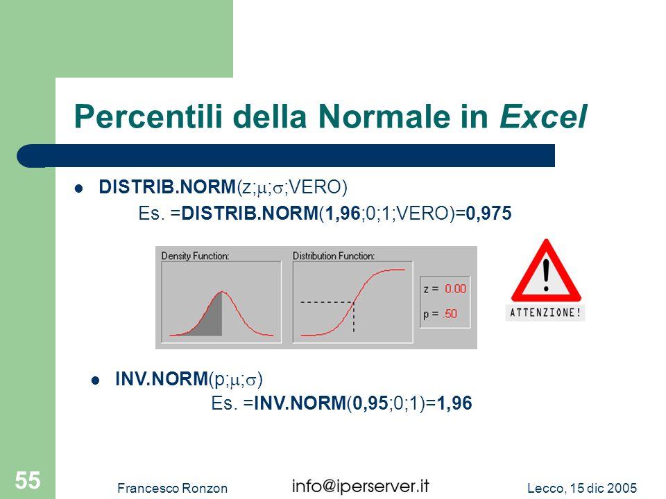 Lecco, 15 dic 2005Francesco Ronzon 55 Percentili della Normale in Excel DISTRIB.NORM(z; ; ;VERO) Es. =DISTRIB.NORM(1,96;0;1;VERO)=0,975 INV.NORM(p; ;