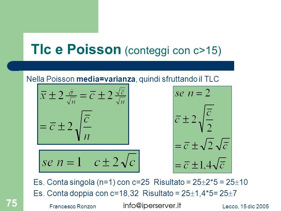 Lecco, 15 dic 2005Francesco Ronzon 75 Tlc e Poisson (conteggi con c>15) Nella Poisson media=varianza, quindi sfruttando il TLC Es. Conta singola (n=1)