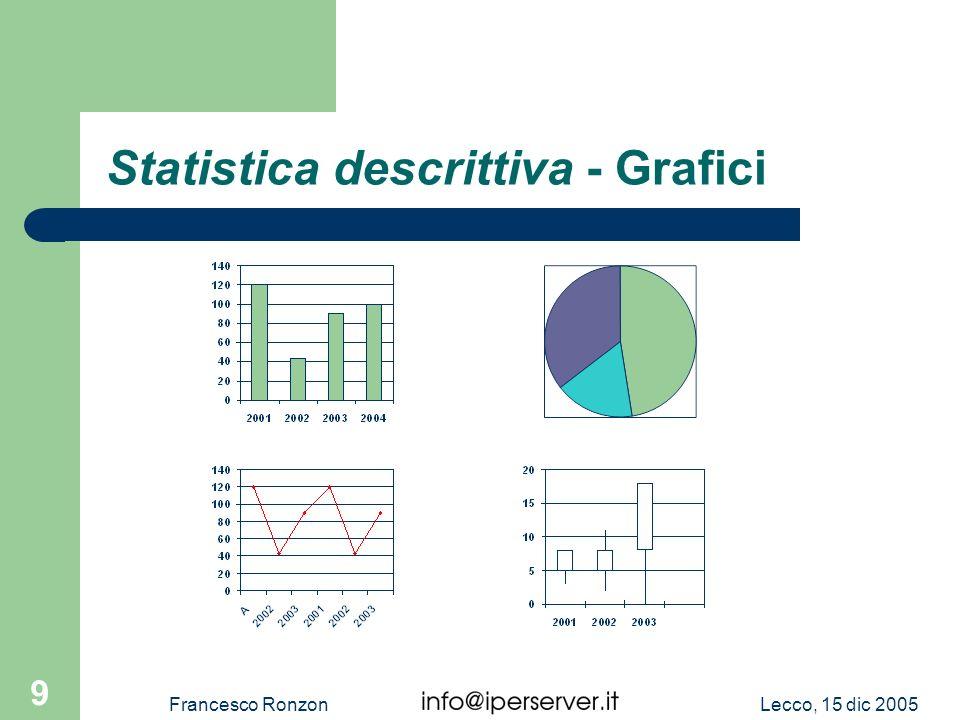 Lecco, 15 dic 2005Francesco Ronzon 9 Statistica descrittiva - Grafici