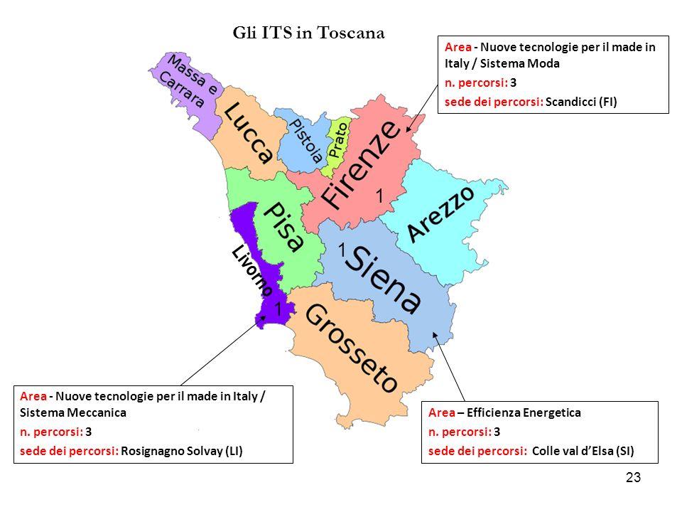 23 Livorno Gli ITS in Toscana Area - Nuove tecnologie per il made in Italy / Sistema Moda n.