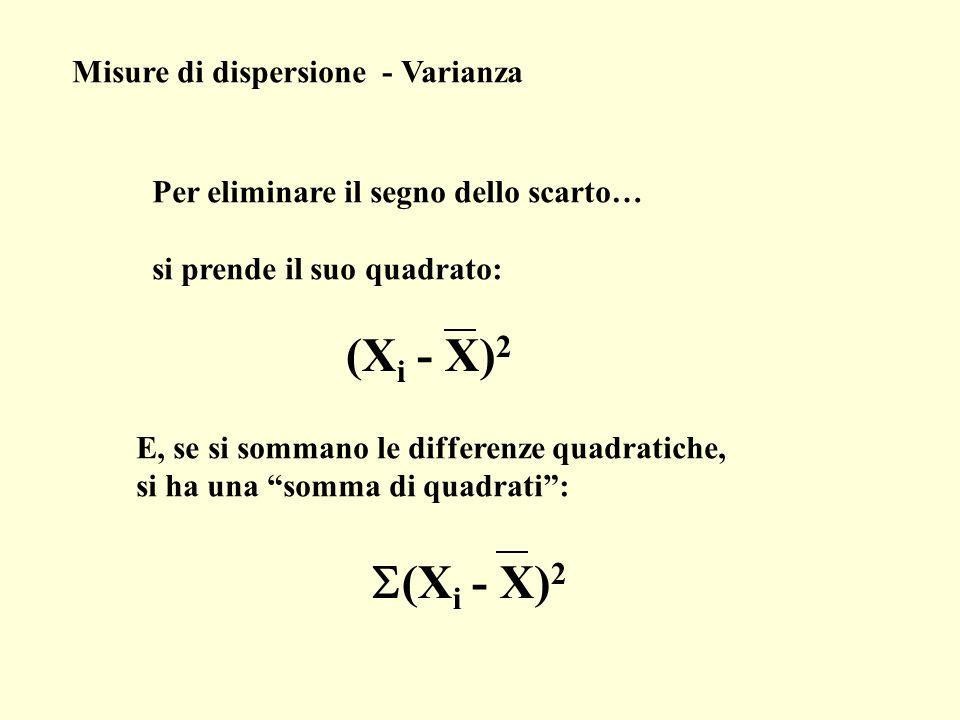 Misure di dispersione - Varianza Per eliminare il segno dello scarto… si prende il suo quadrato: (X i - X) 2 E, se si sommano le differenze quadratich