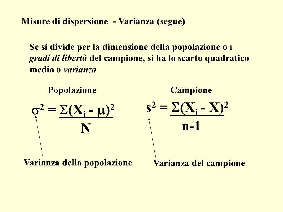 s 2 = (X i - X) 2 CampionePopolazione 2 = (X i - ) 2 Se si divide per la dimensione della popolazione o i gradi di libertà del campione, si ha lo scar