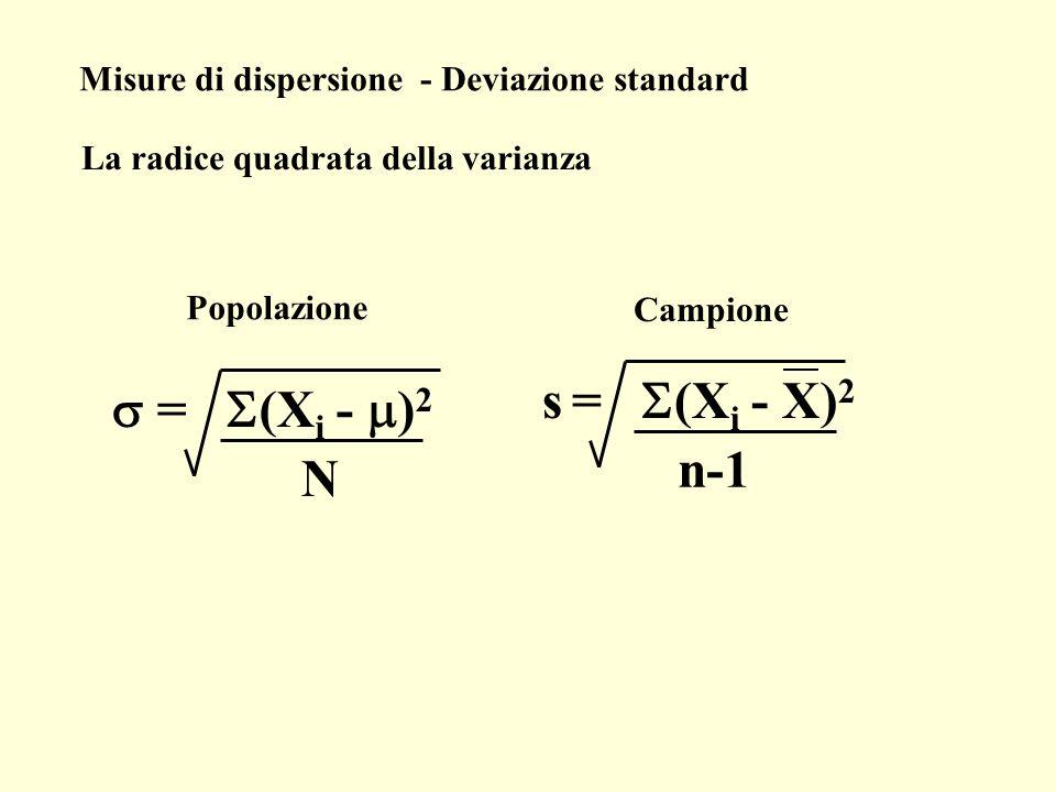 Misure di dispersione - Deviazione standard La radice quadrata della varianza = (X i - ) 2 N Popolazione Campione s = (X i - X) 2 n-1