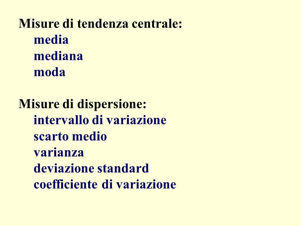 Misure di tendenza centrale: media mediana moda Misure di dispersione: intervallo di variazione scarto medio varianza deviazione standard coefficiente