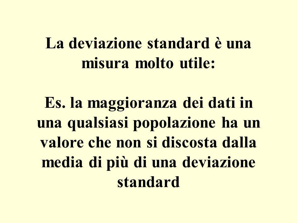 La deviazione standard è una misura molto utile: Es. la maggioranza dei dati in una qualsiasi popolazione ha un valore che non si discosta dalla media