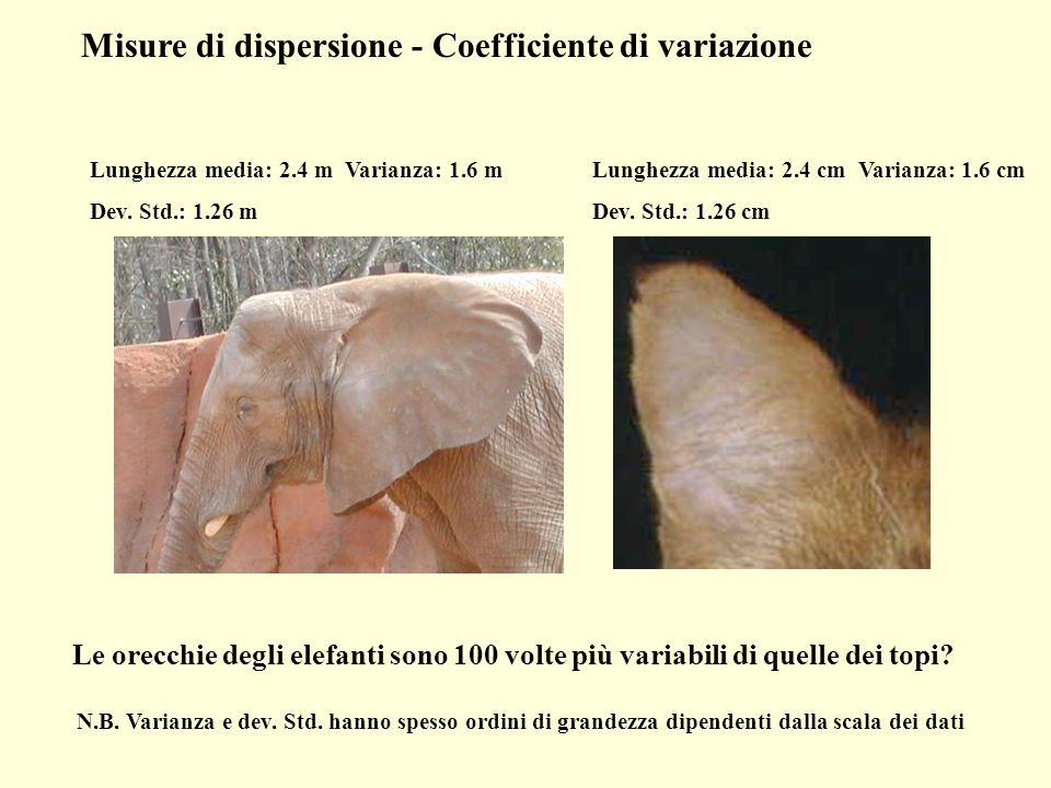 Misure di dispersione - Coefficiente di variazione Lunghezza media: 2.4 cm Varianza: 1.6 cm Dev. Std.: 1.26 cm Le orecchie degli elefanti sono 100 vol