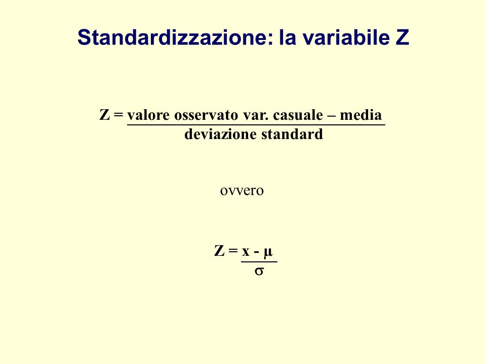 Standardizzazione: la variabile Z Z = valore osservato var. casuale – media deviazione standard Z = x - µ ovvero