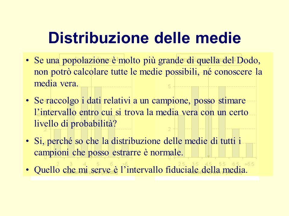 Distribuzione delle medie media mediana=4 Se una popolazione è molto più grande di quella del Dodo, non potrò calcolare tutte le medie possibili, né c
