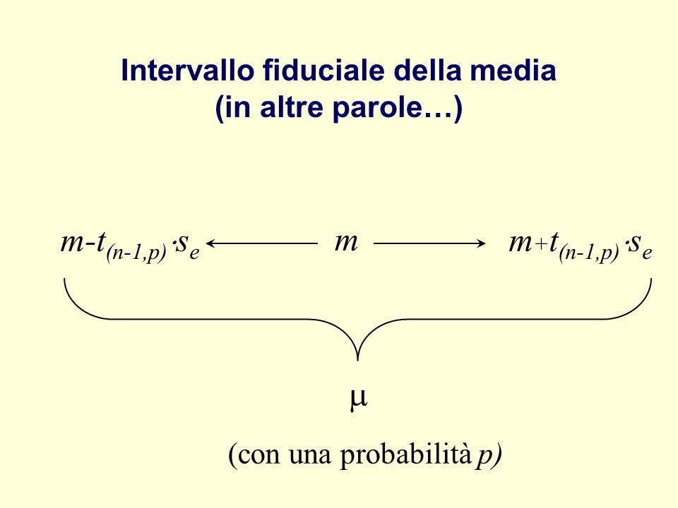 Intervallo fiduciale della media (in altre parole…) m-t (n-1,p) s e m + t (n-1,p) s e m (con una probabilità p)
