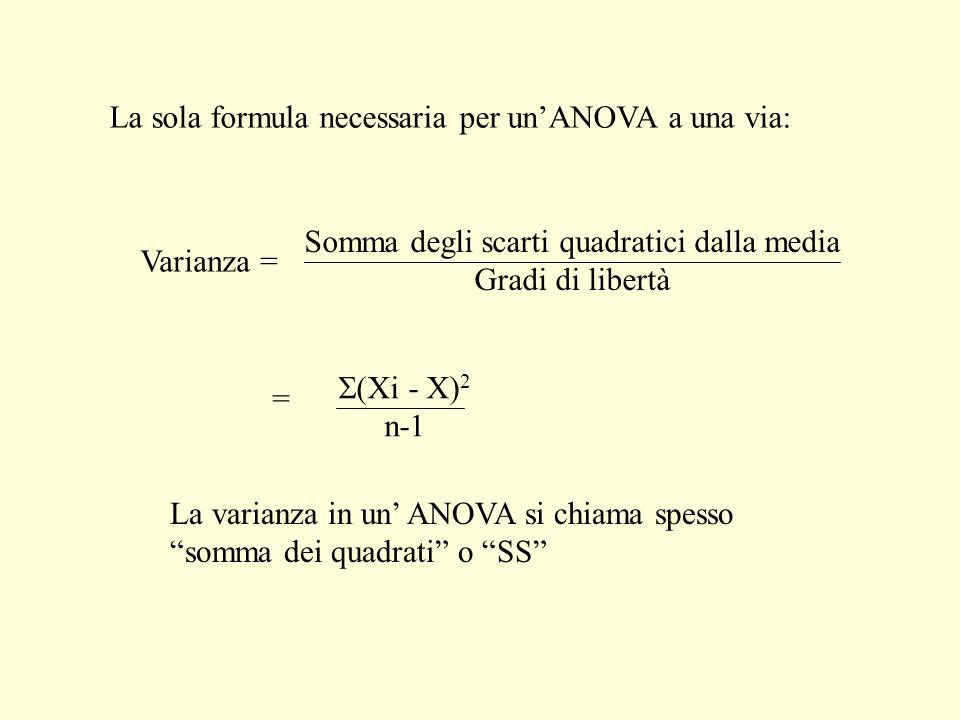La sola formula necessaria per unANOVA a una via: Varianza = Somma degli scarti quadratici dalla media Gradi di libertà = (Xi - X) 2 n-1 La varianza i