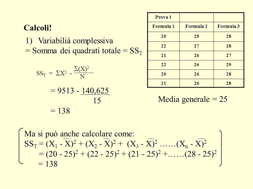 Calcoli! SS T = X 2 - X) 2 N Prova 1 Formula 1Formula 2Formula 3 202528 222728 212627 222629 202628 212628 1)Variabilià complessiva = Somma dei quadra