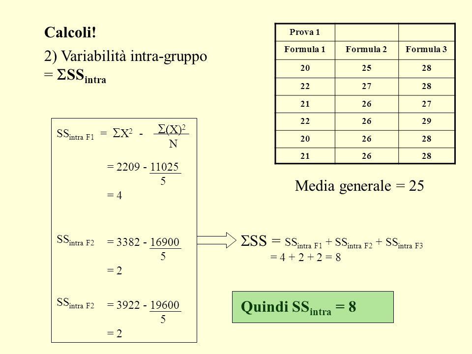 Calcoli! SS intra F1 = X 2 - X) 2 N Prova 1 Formula 1Formula 2Formula 3 202528 222728 212627 222629 202628 212628 2) Variabilità intra-gruppo = SS int