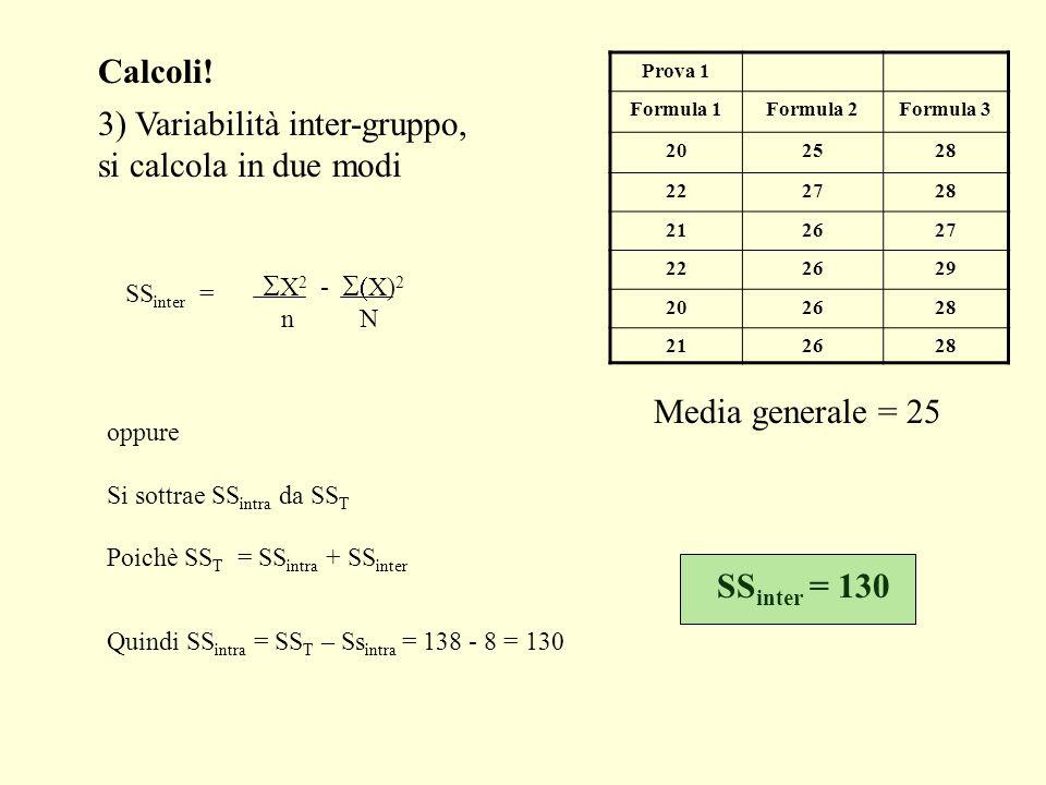 Calcoli! SS inter = X 2 - X) 2 nN Prova 1 Formula 1Formula 2Formula 3 202528 222728 212627 222629 202628 212628 3) Variabilità inter-gruppo, si calcol