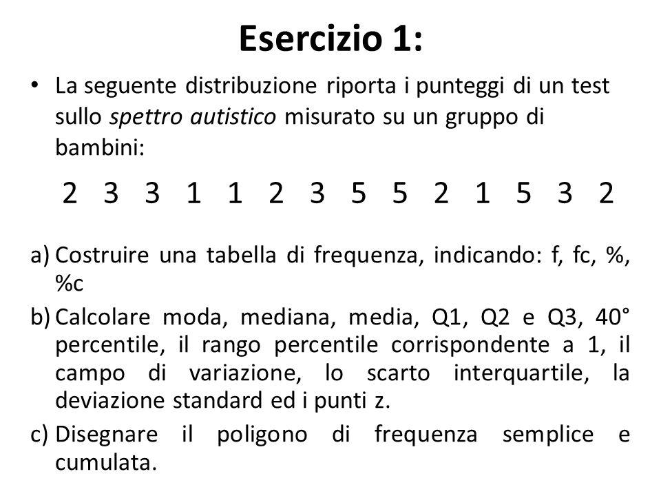 Esercizio 1: La seguente distribuzione riporta i punteggi di un test sullo spettro autistico misurato su un gruppo di bambini: a)Costruire una tabella di frequenza, indicando: f, fc, %, %c b)Calcolare moda, mediana, media, Q1, Q2 e Q3, 40° percentile, il rango percentile corrispondente a 1, il campo di variazione, lo scarto interquartile, la deviazione standard ed i punti z.