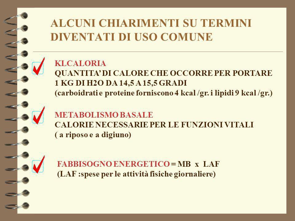 ALCUNI CHIARIMENTI SU TERMINI DIVENTATI DI USO COMUNE METABOLISMO BASALE CALORIE NECESSARIE PER LE FUNZIONI VITALI ( a riposo e a digiuno) KLCALORIA QUANTITA DI CALORE CHE OCCORRE PER PORTARE 1 KG DI H2O DA 14,5 A 15,5 GRADI (carboidrati e proteine forniscono 4 kcal /gr.