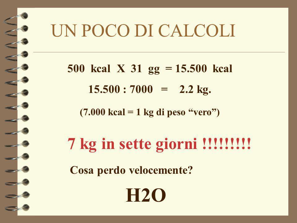 UN POCO DI CALCOLI 500 kcal X 31 gg = 15.500 kcal 15.500 : 7000 = 2.2 kg. (7.000 kcal = 1 kg di peso vero) 7 kg in sette giorni !!!!!!!!! Cosa perdo v
