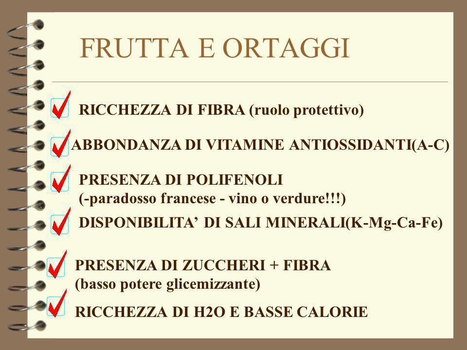 FRUTTA E ORTAGGI RICCHEZZA DI FIBRA (ruolo protettivo) PRESENZA DI POLIFENOLI (-paradosso francese - vino o verdure!!!) ABBONDANZA DI VITAMINE ANTIOSSIDANTI(A-C) PRESENZA DI ZUCCHERI + FIBRA (basso potere glicemizzante) DISPONIBILITA DI SALI MINERALI(K-Mg-Ca-Fe) RICCHEZZA DI H2O E BASSE CALORIE