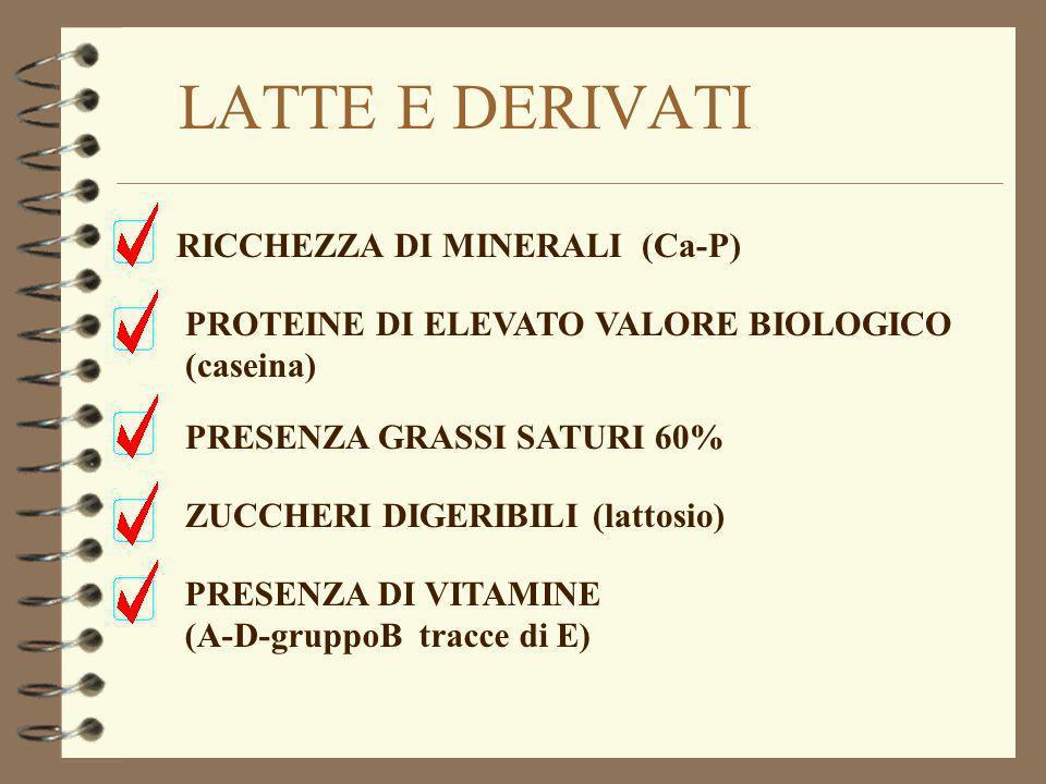 LATTE E DERIVATI RICCHEZZA DI MINERALI (Ca-P) PRESENZA GRASSI SATURI 60% PROTEINE DI ELEVATO VALORE BIOLOGICO (caseina) PRESENZA DI VITAMINE (A-D-grup