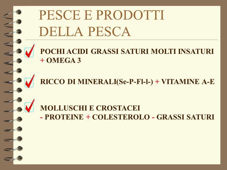 PESCE E PRODOTTI DELLA PESCA POCHI ACIDI GRASSI SATURI MOLTI INSATURI + OMEGA 3 MOLLUSCHI E CROSTACEI - PROTEINE + COLESTEROLO - GRASSI SATURI RICCO DI MINERALI(Se-P-Fl-l-) + VITAMINE A-E