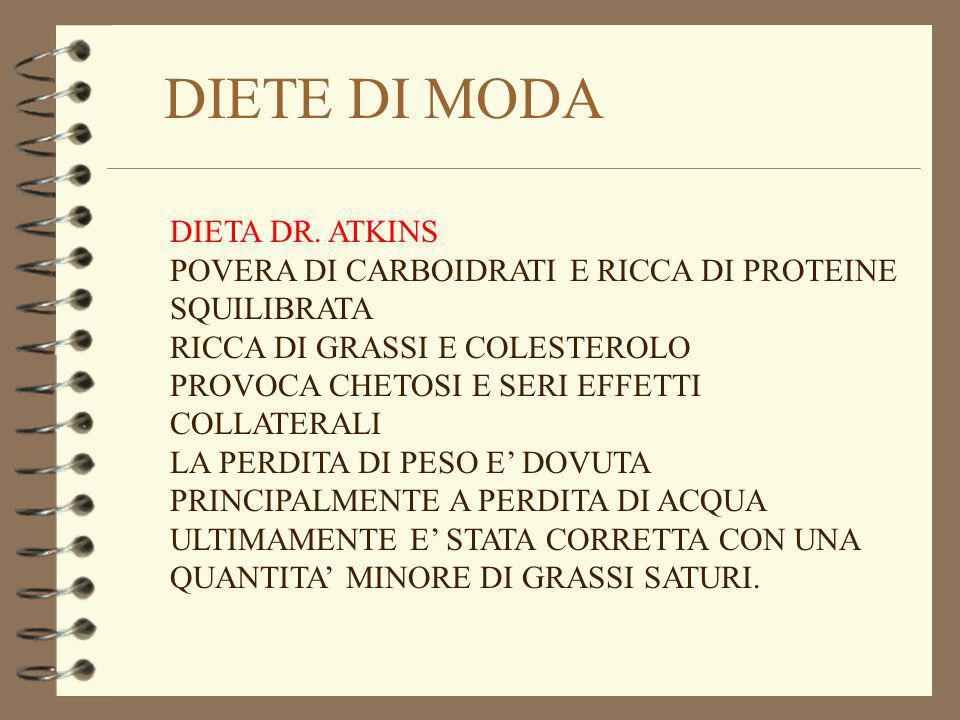 DIETE DI MODA DIETA DR.