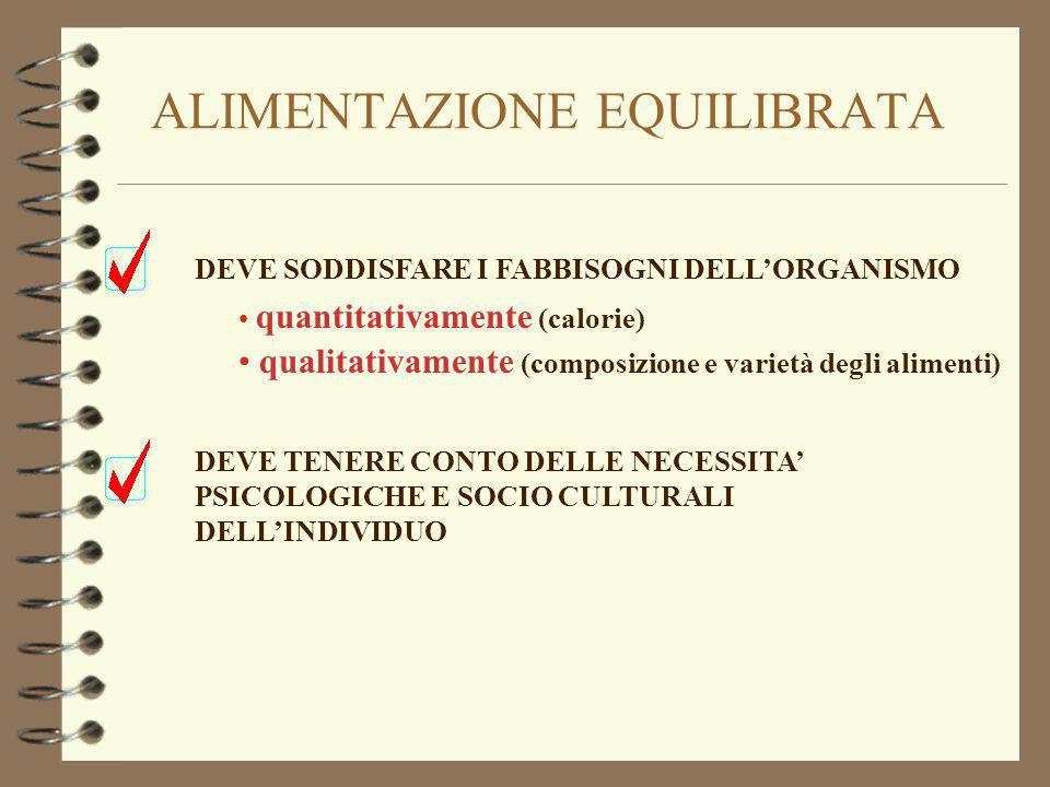 ALIMENTAZIONE EQUILIBRATA DEVE SODDISFARE I FABBISOGNI DELLORGANISMO DEVE TENERE CONTO DELLE NECESSITA PSICOLOGICHE E SOCIO CULTURALI DELLINDIVIDUO quantitativamente (calorie) qualitativamente (composizione e varietà degli alimenti)