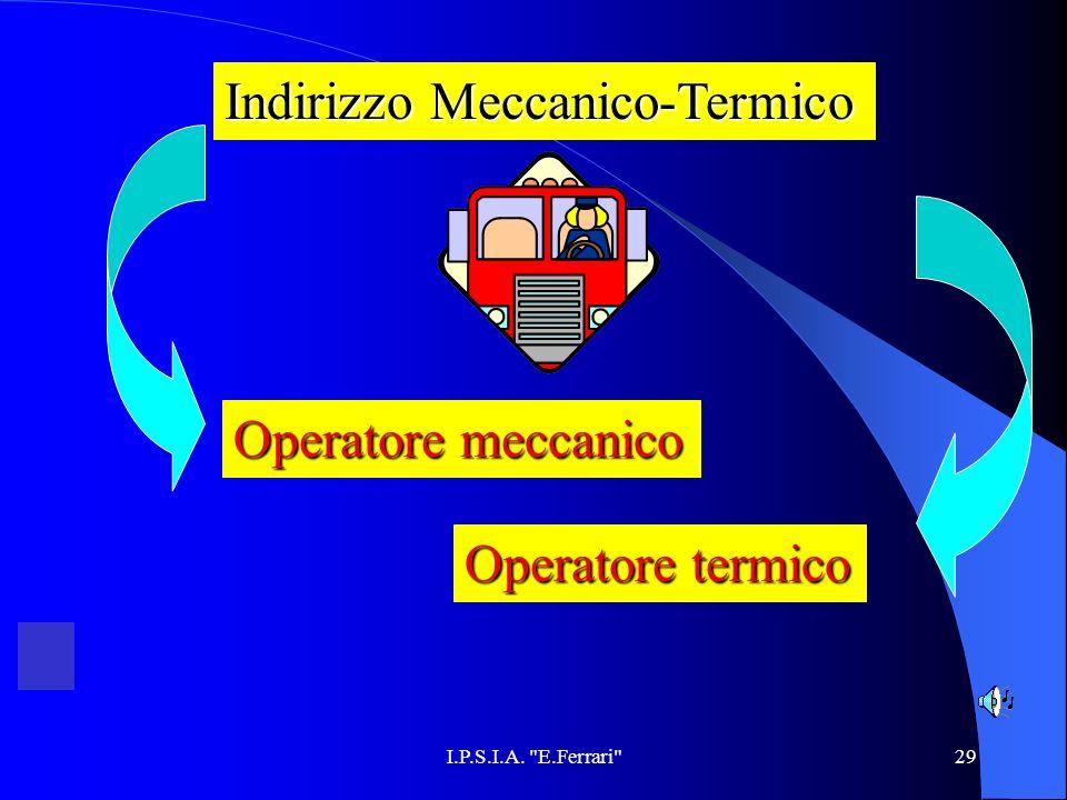 I.P.S.I.A. E.Ferrari 29 Indirizzo Meccanico-Termico Operatore meccanico Operatore termico