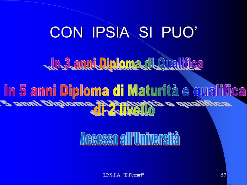 I.P.S.I.A. E.Ferrari 57 CON IPSIA SI PUO