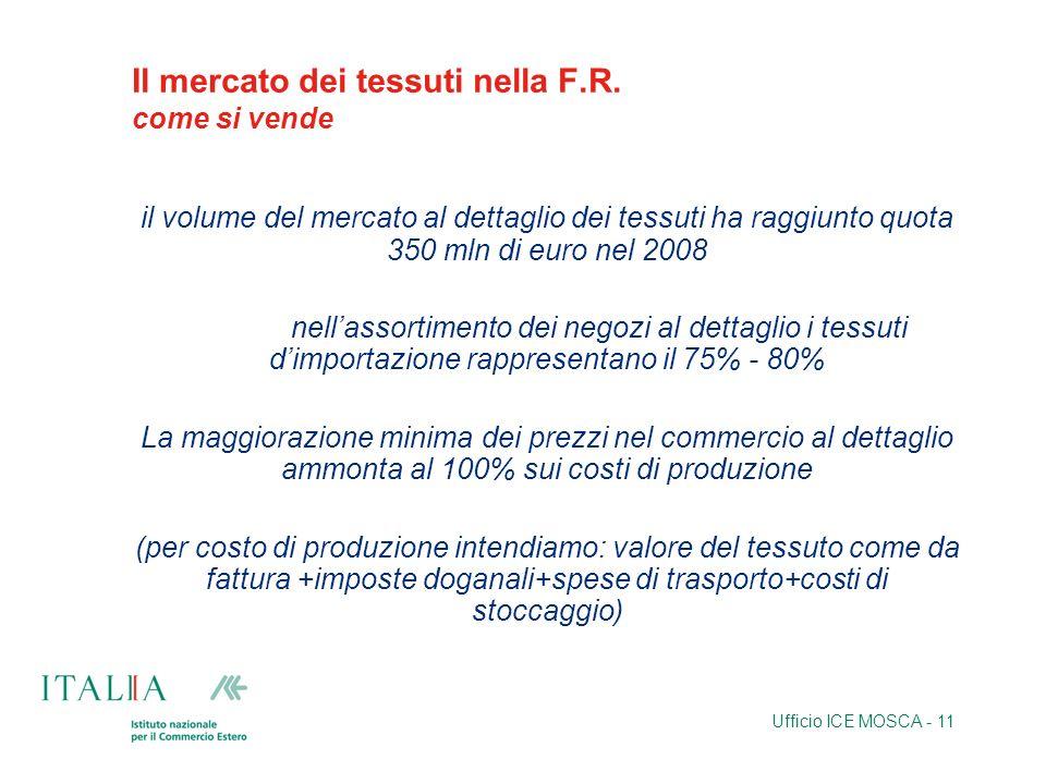 Ufficio ICE MOSCA - 11 Il mercato dei tessuti nella F.R. come si vende il volume del mercato al dettaglio dei tessuti ha raggiunto quota 350 mln di eu