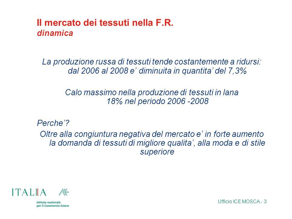 Ufficio ICE MOSCA - 3 Il mercato dei tessuti nella F.R. dinamica La produzione russa di tessuti tende costantemente a ridursi: dal 2006 al 2008 e dimi