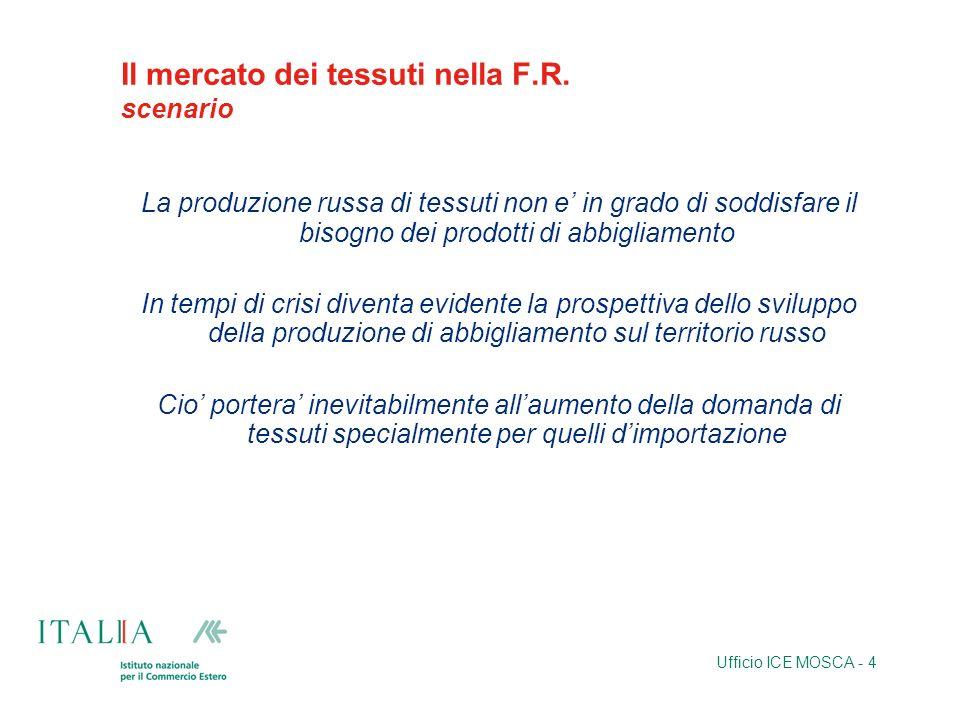 Ufficio ICE MOSCA - 4 Il mercato dei tessuti nella F.R. scenario La produzione russa di tessuti non e in grado di soddisfare il bisogno dei prodotti d