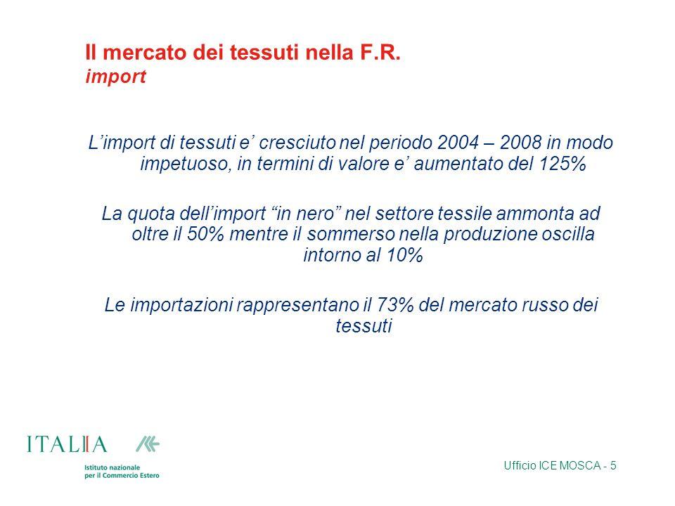 Ufficio ICE MOSCA - 5 Il mercato dei tessuti nella F.R. import Limport di tessuti e cresciuto nel periodo 2004 – 2008 in modo impetuoso, in termini di
