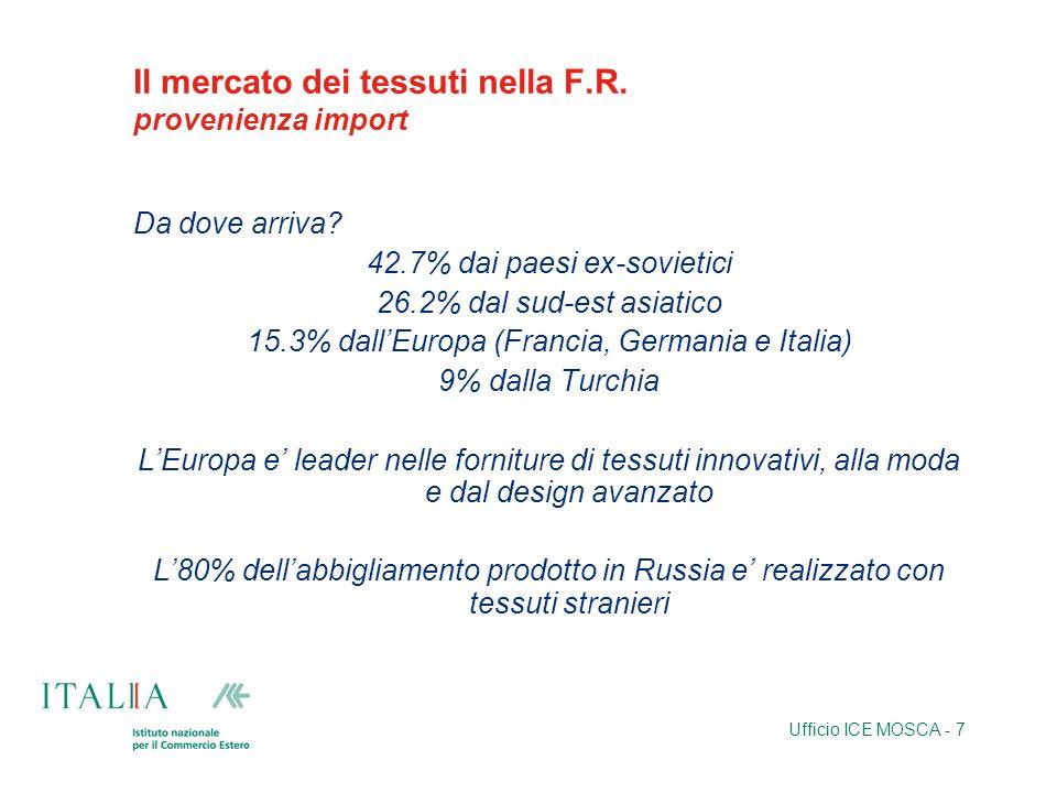 Ufficio ICE MOSCA - 7 Il mercato dei tessuti nella F.R. provenienza import Da dove arriva? 42.7% dai paesi ex-sovietici 26.2% dal sud-est asiatico 15.