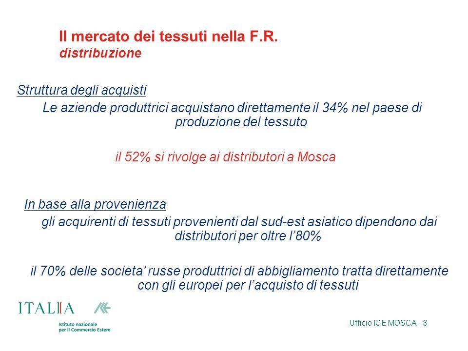Ufficio ICE MOSCA - 8 Il mercato dei tessuti nella F.R. distribuzione Struttura degli acquisti Le aziende produttrici acquistano direttamente il 34% n