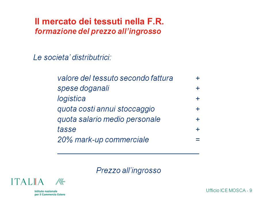 Ufficio ICE MOSCA - 9 Il mercato dei tessuti nella F.R. formazione del prezzo allingrosso Le societa distributrici: valore del tessuto secondo fattura