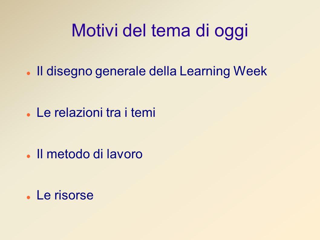 Motivi del tema di oggi Il disegno generale della Learning Week Le relazioni tra i temi Il metodo di lavoro Le risorse