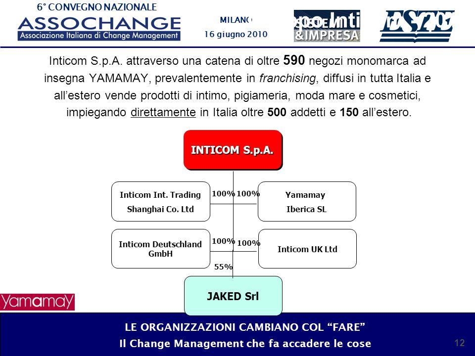 6° CONVEGNO NAZIONALE MILANO 16 giugno 2010 Gruppo Inticom - 2010 12 Inticom S.p.A. attraverso una catena di oltre 590 negozi monomarca ad insegna YAM