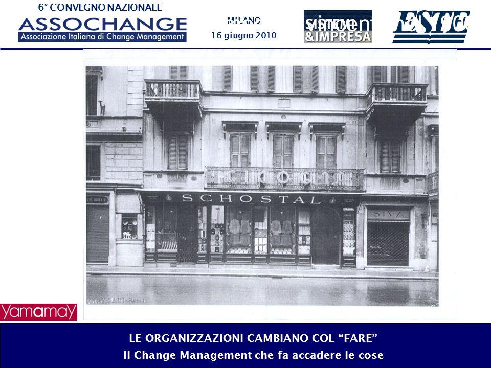 6° CONVEGNO NAZIONALE MILANO 16 giugno 2010 Il modello vincente nel 1900 LE ORGANIZZAZIONI CAMBIANO COL FARE Il Change Management che fa accadere le c
