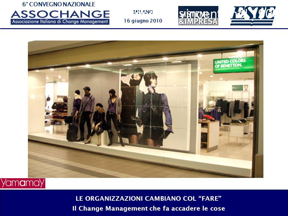6° CONVEGNO NAZIONALE MILANO 16 giugno 2010 Il modello vincente nel 1900 LE ORGANIZZAZIONI CAMBIANO COL FARE Il Change Management che fa accadere le cose