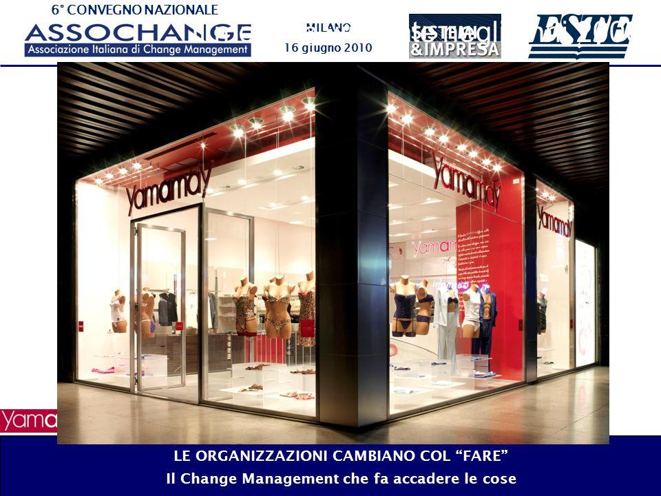 6° CONVEGNO NAZIONALE MILANO 16 giugno 2010 Il modello vincente negli anni 2000 LE ORGANIZZAZIONI CAMBIANO COL FARE Il Change Management che fa accadere le cose